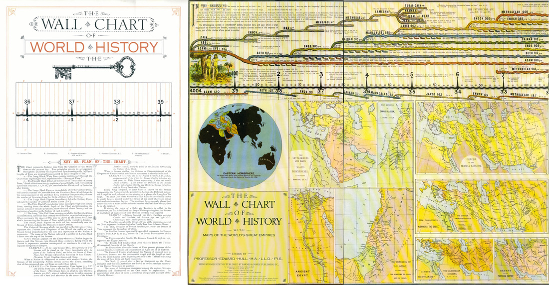 Social studies mr nedved modern educator the wall chart of world history from earliest times to the present by edward hull author gumiabroncs Gallery